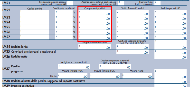 25%-ricavi-forfettari