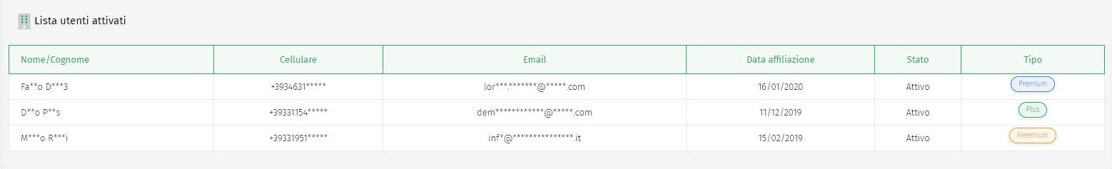 flextax ambassador lista utenti attivati